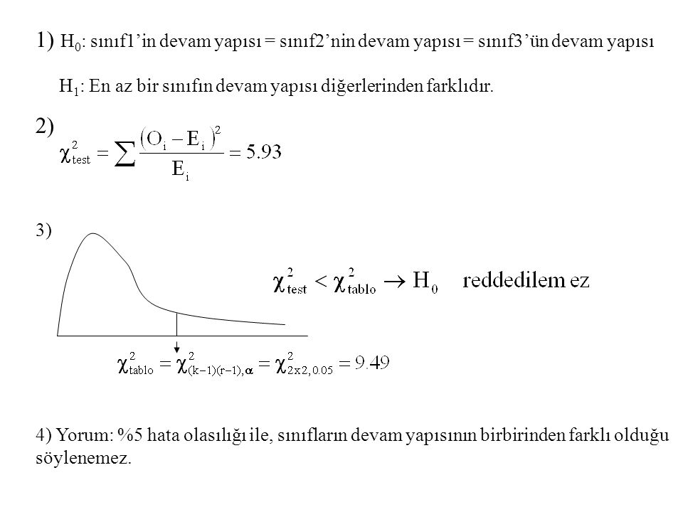 1) H0: sınıf1'in devam yapısı = sınıf2'nin devam yapısı = sınıf3'ün devam yapısı