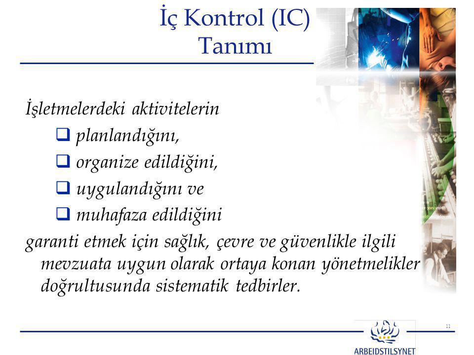 İç Kontrol (IC) Tanımı İşletmelerdeki aktivitelerin planlandığını,