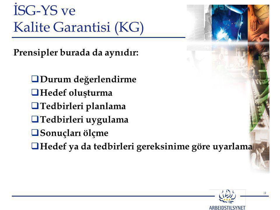 İSG-YS ve Kalite Garantisi (KG)