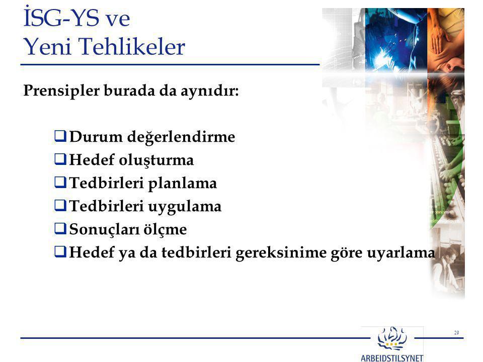 İSG-YS ve Yeni Tehlikeler