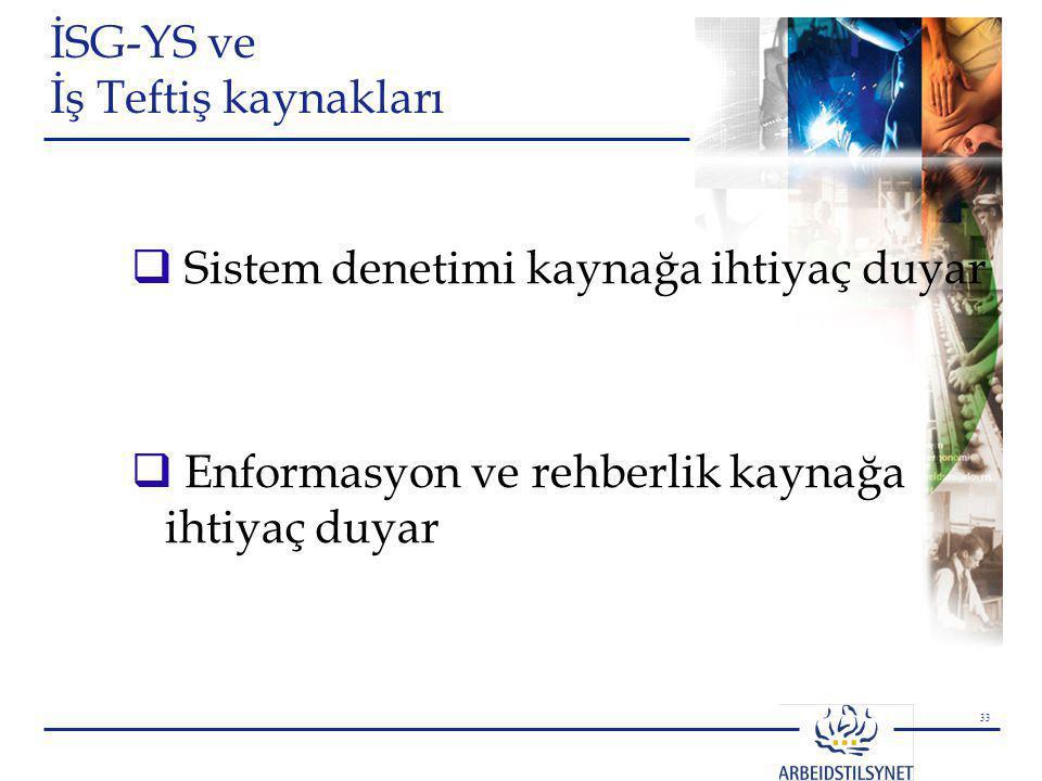İSG-YS ve İş Teftiş kaynakları
