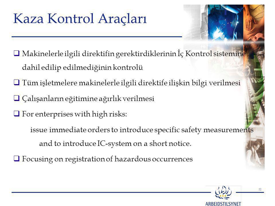 Kaza Kontrol Araçları Makinelerle ilgili direktifin gerektirdiklerinin İç Kontrol sistemine dahil edilip edilmediğinin kontrolü.