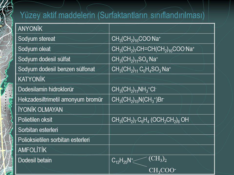 Yüzey aktif maddelerin (Surfaktantların sınıflandırılması)