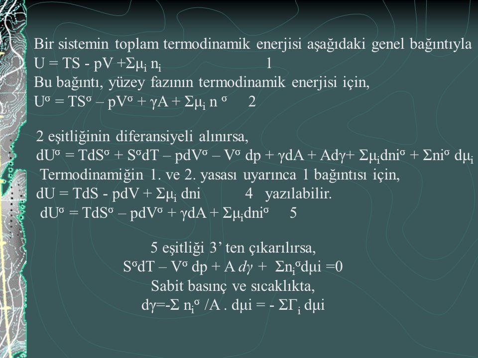 Bir sistemin toplam termodinamik enerjisi aşağıdaki genel bağıntıyla