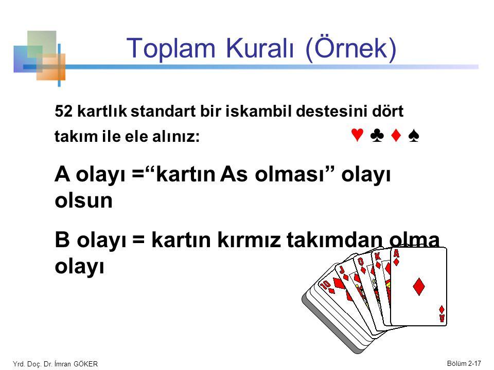 Toplam Kuralı (Örnek) A olayı = kartın As olması olayı olsun
