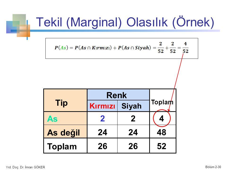 Tekil (Marginal) Olasılık (Örnek)