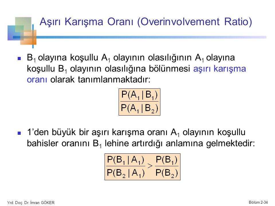 Aşırı Karışma Oranı (Overinvolvement Ratio)