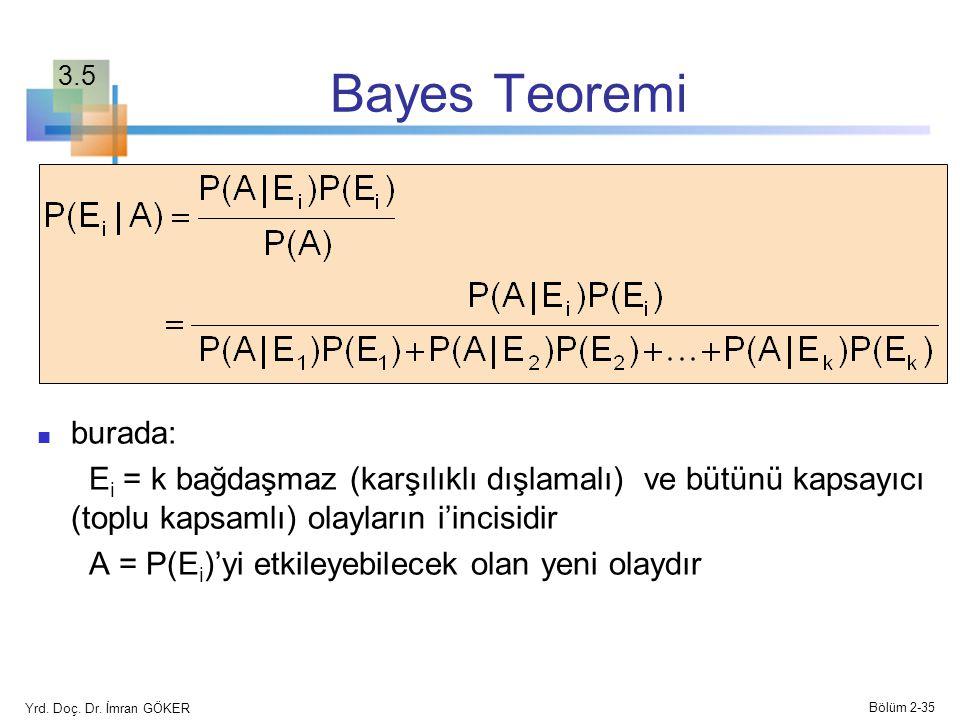 Bayes Teoremi 3.5. burada: Ei = k bağdaşmaz (karşılıklı dışlamalı) ve bütünü kapsayıcı (toplu kapsamlı) olayların i'incisidir.