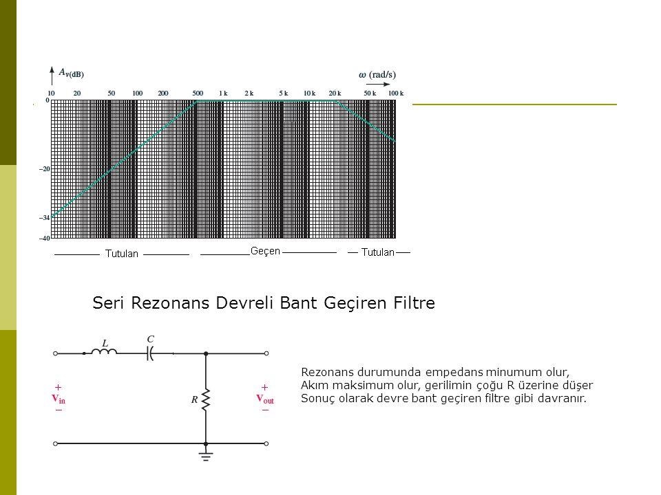 Seri Rezonans Devreli Bant Geçiren Filtre