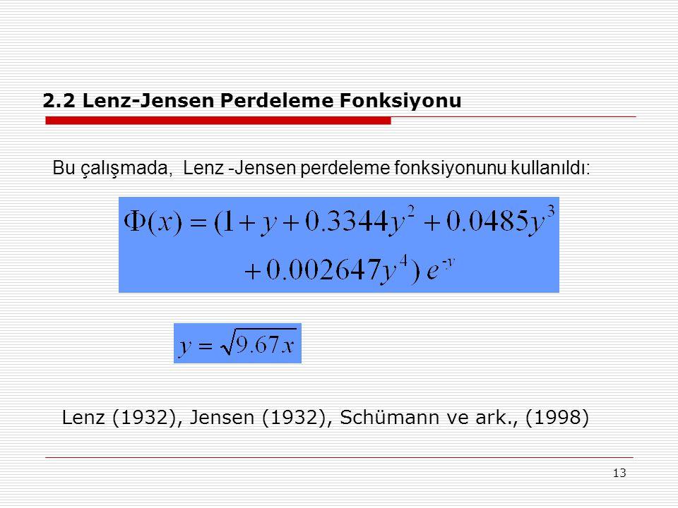 2.2 Lenz-Jensen Perdeleme Fonksiyonu