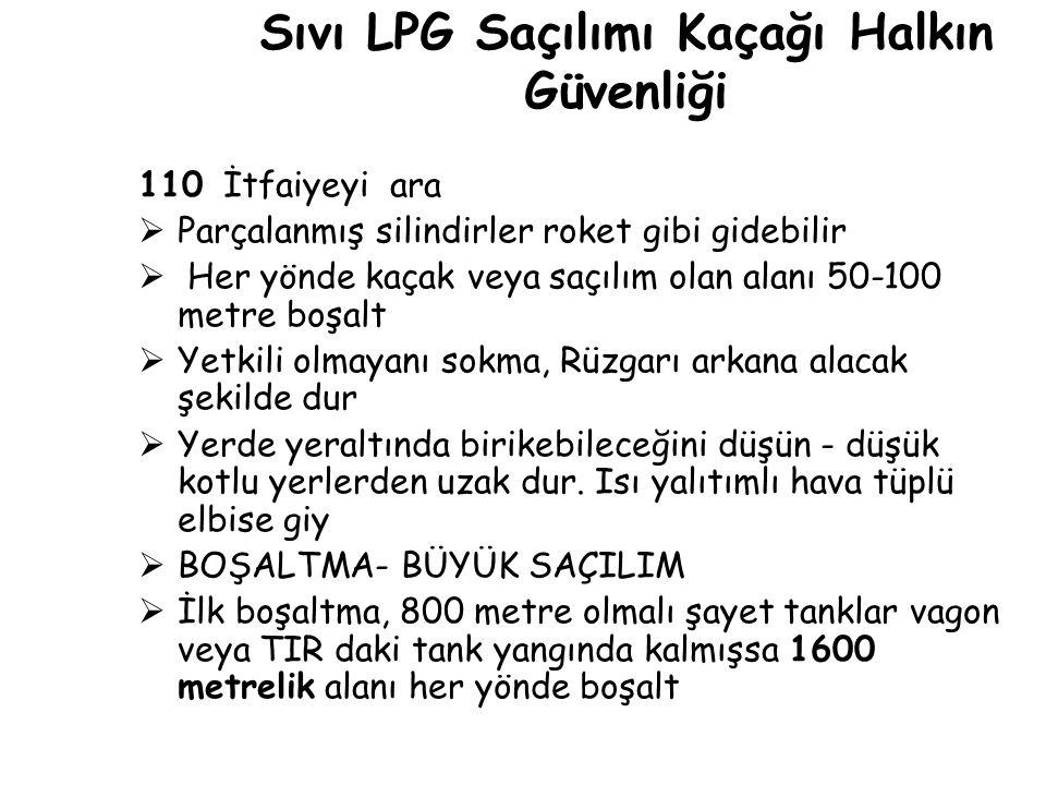 Sıvı LPG Saçılımı Kaçağı Halkın Güvenliği