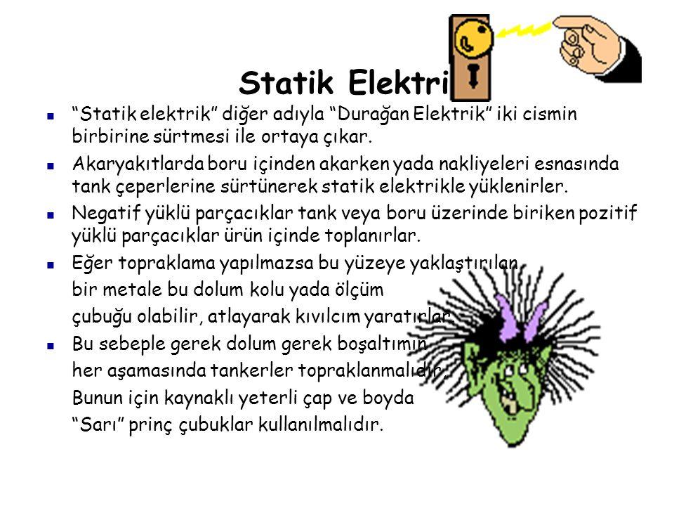 Statik Elektrik Statik elektrik diğer adıyla Durağan Elektrik iki cismin birbirine sürtmesi ile ortaya çıkar.