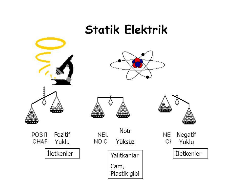 Statik Elektrik Nötr Yüksüz Pozitif Yüklü Negatif Yüklü İletkenler