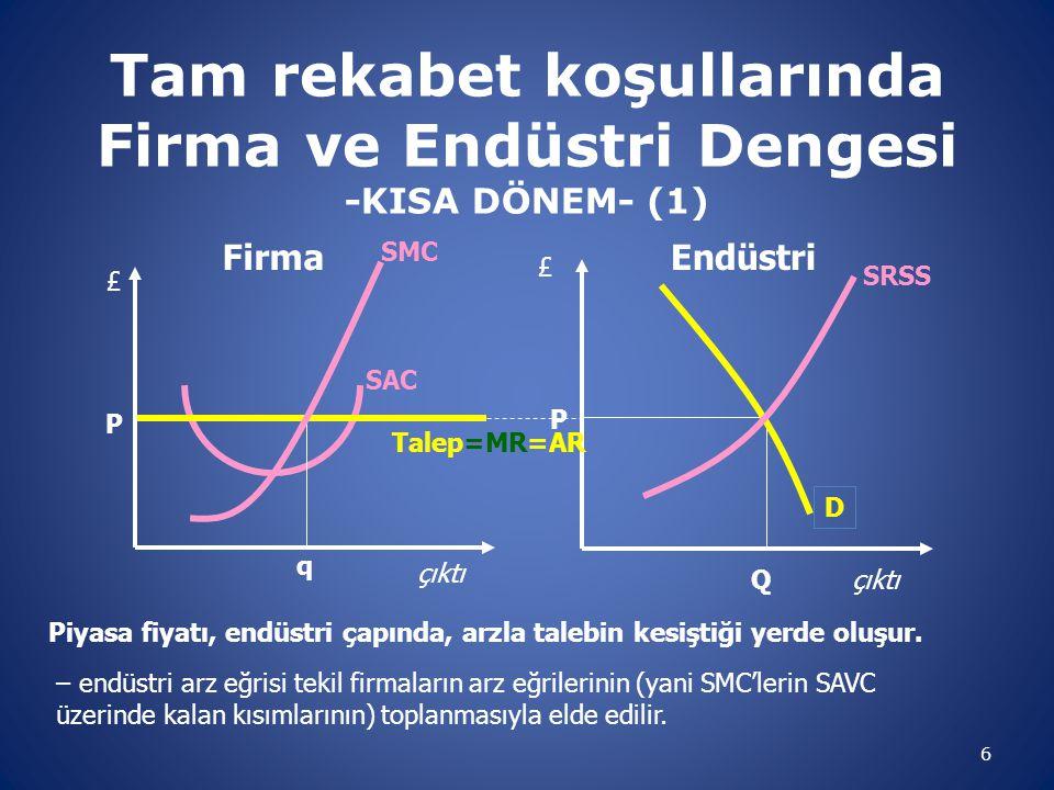 Tam rekabet koşullarında Firma ve Endüstri Dengesi -KISA DÖNEM- (1)