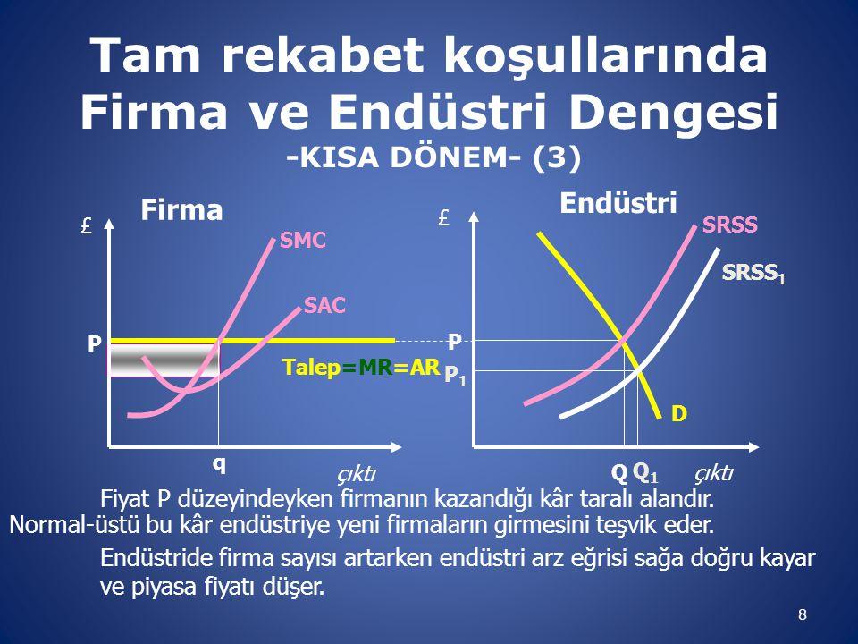 Tam rekabet koşullarında Firma ve Endüstri Dengesi -KISA DÖNEM- (3)