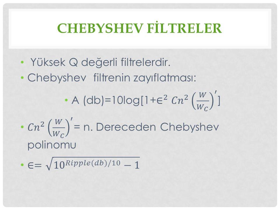 Chebyshev fİltreler Yüksek Q değerli filtrelerdir.
