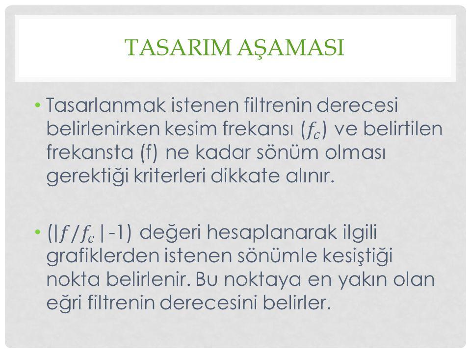 TASARIM AŞAMASI