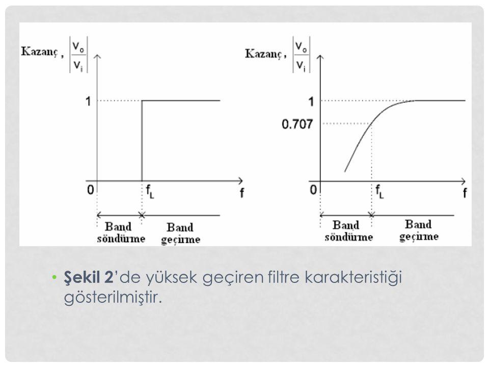 Şekil 2'de yüksek geçiren filtre karakteristiği gösterilmiştir.