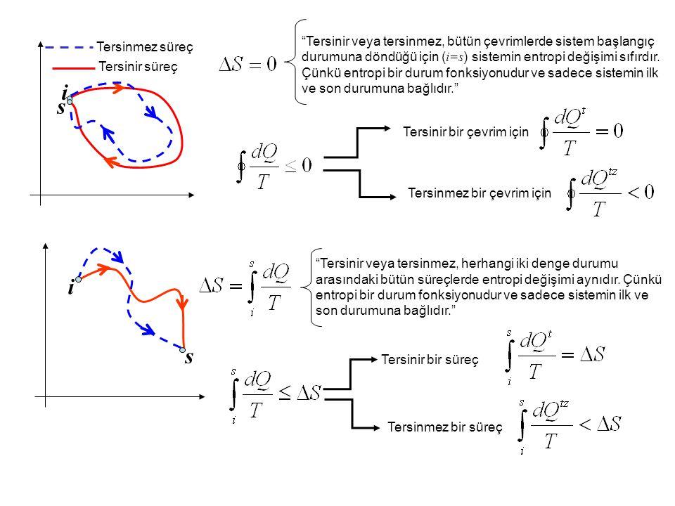Tersinir veya tersinmez, bütün çevrimlerde sistem başlangıç durumuna döndüğü için (i=s) sistemin entropi değişimi sıfırdır. Çünkü entropi bir durum fonksiyonudur ve sadece sistemin ilk ve son durumuna bağlıdır.