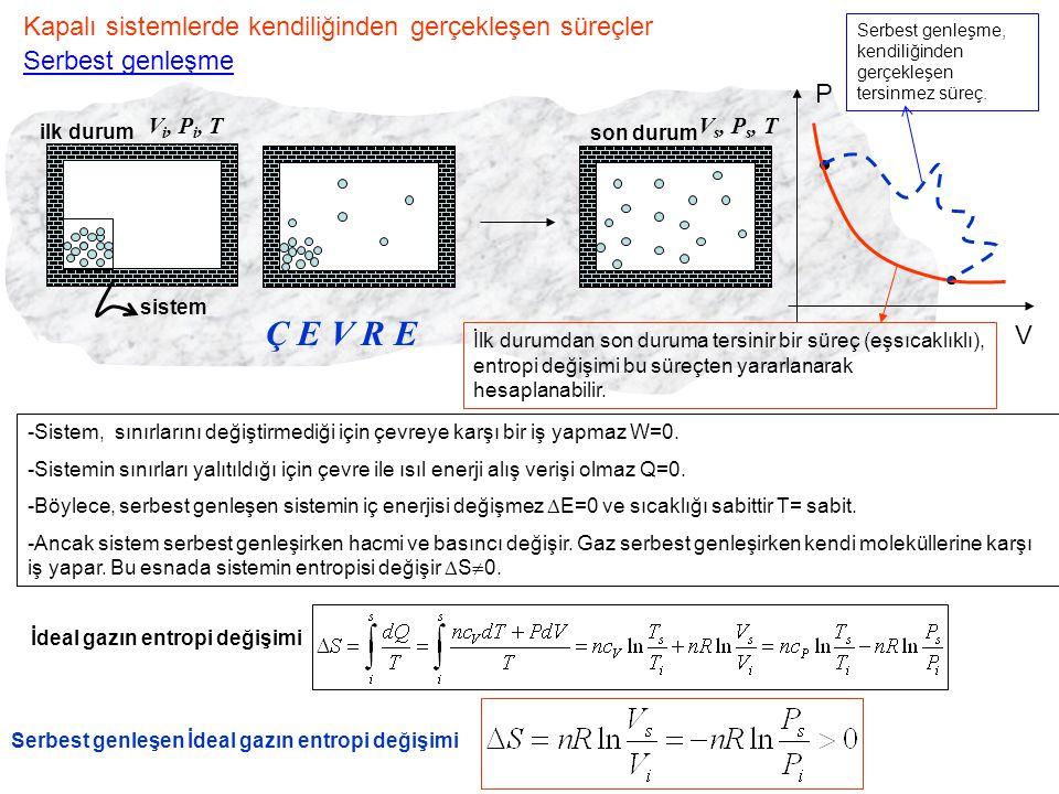 Ç E V R E Kapalı sistemlerde kendiliğinden gerçekleşen süreçler