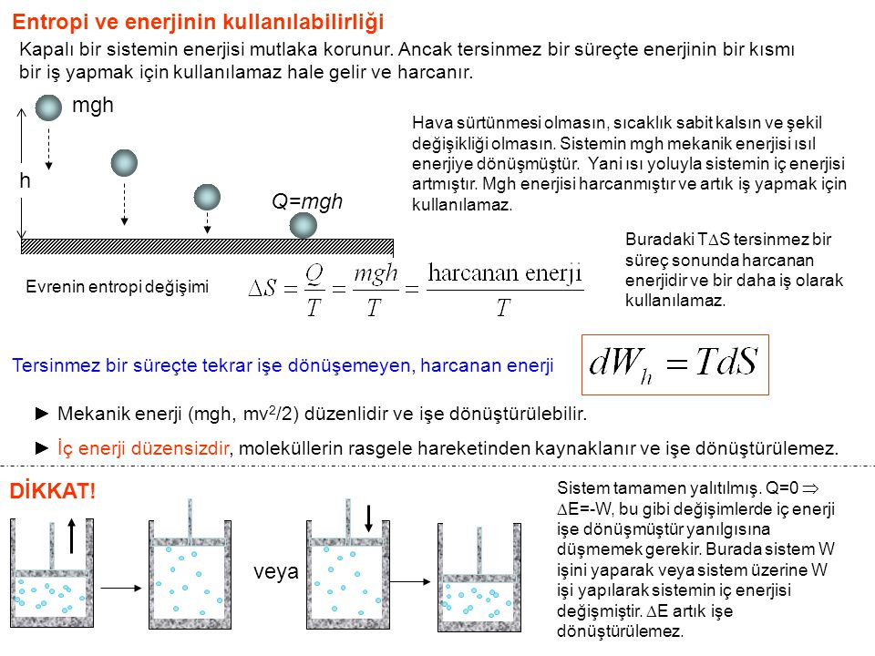 Entropi ve enerjinin kullanılabilirliği