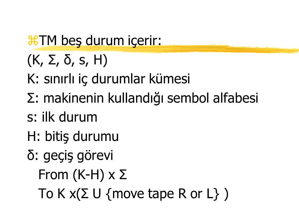 TM beş durum içerir: (K, Σ, δ, s, H) K: sınırlı iç durumlar kümesi. Σ: makinenin kullandığı sembol alfabesi.