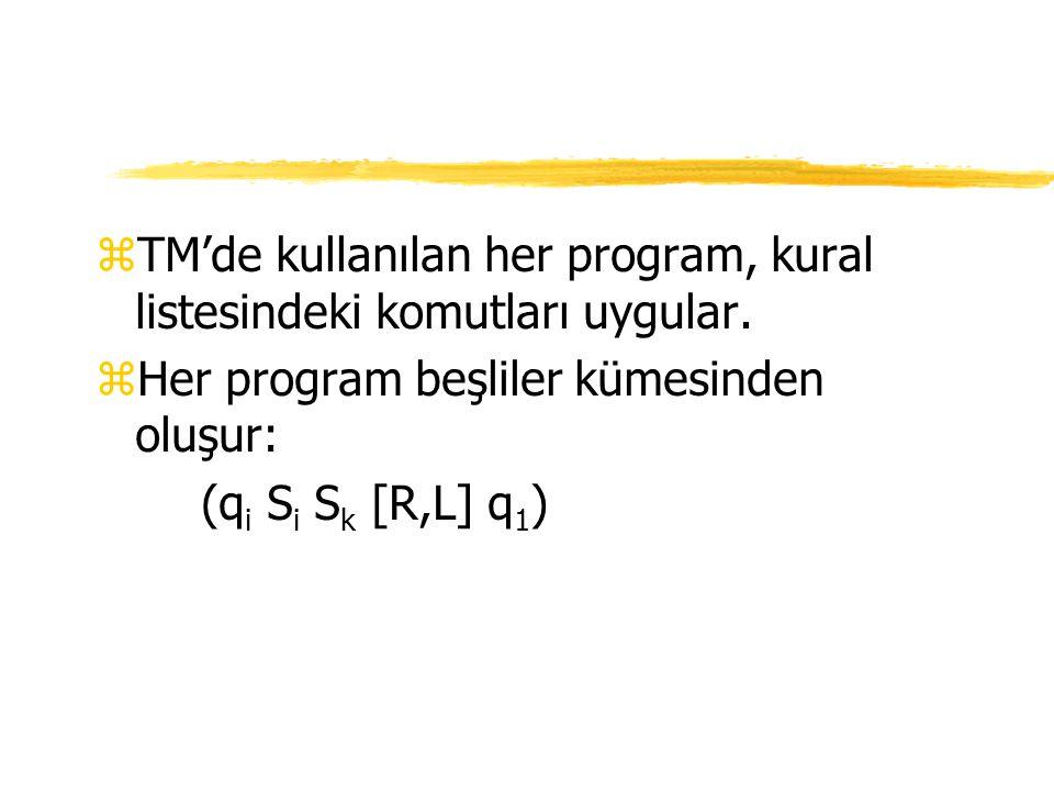 TM'de kullanılan her program, kural listesindeki komutları uygular.