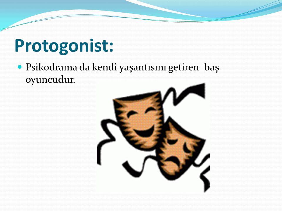 Protogonist: Psikodrama da kendi yaşantısını getiren baş oyuncudur.