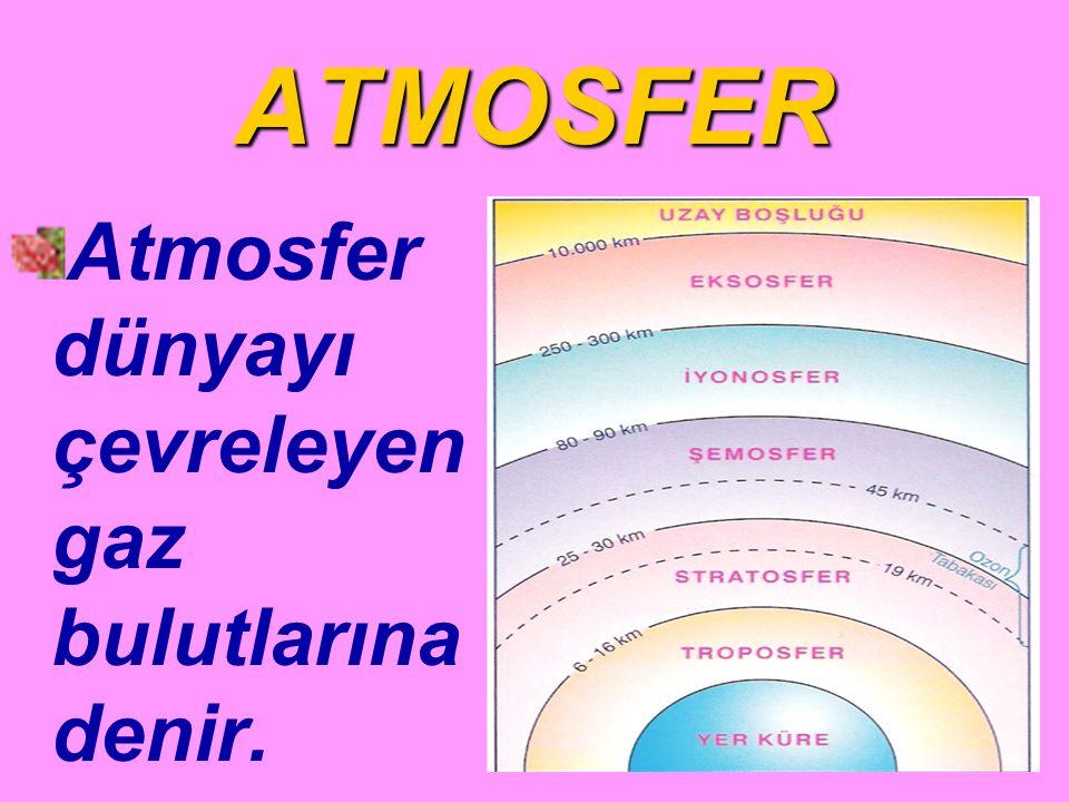 ATMOSFER Atmosfer dünyayı çevreleyen gaz bulutlarına denir.