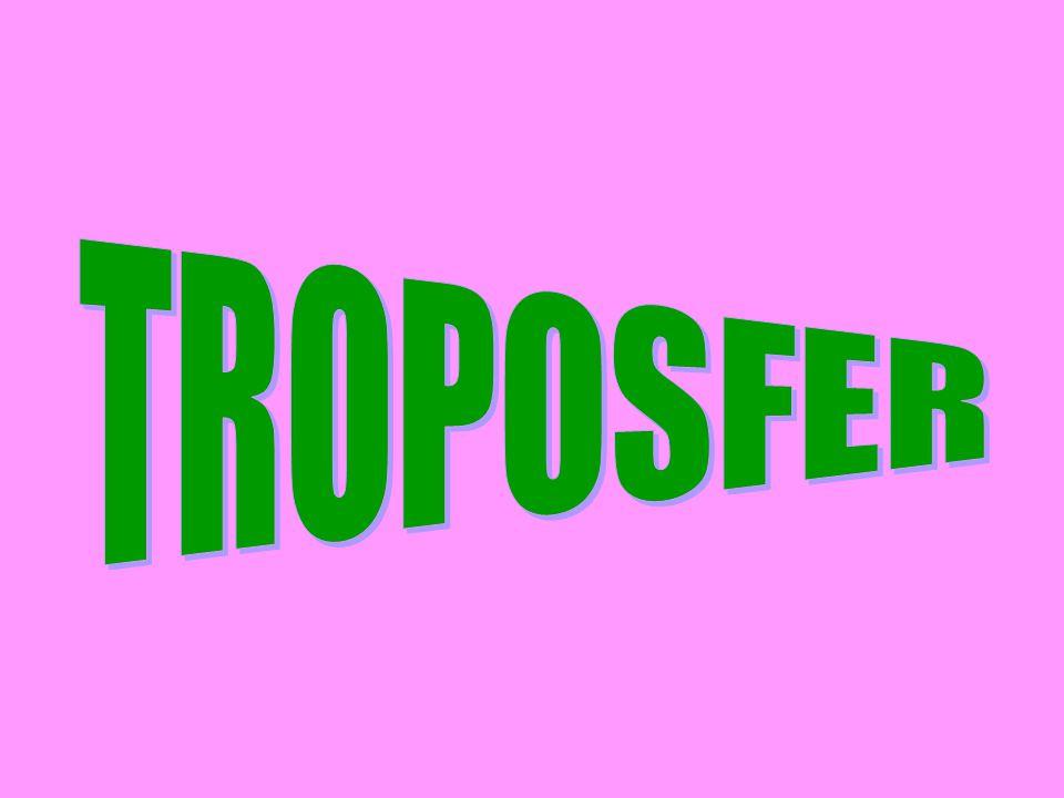 TROPOSFER