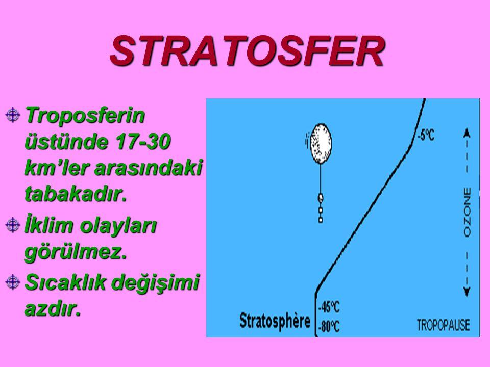 STRATOSFER Troposferin üstünde 17-30 km'ler arasındaki tabakadır.