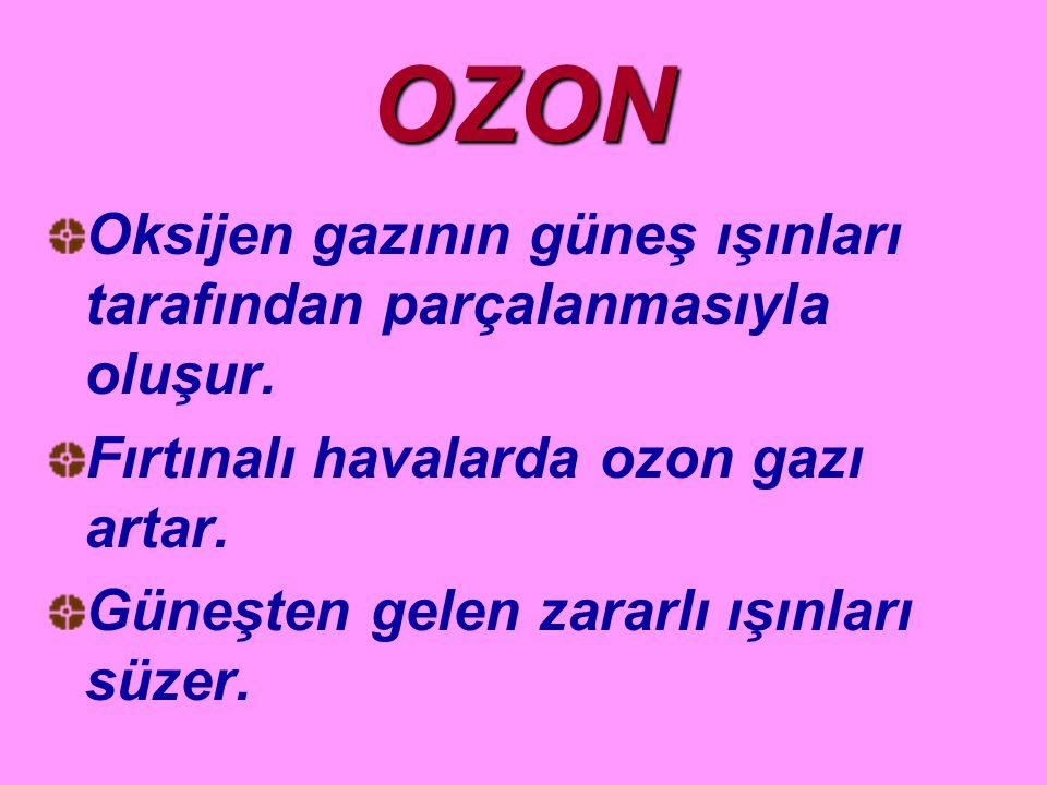OZON Oksijen gazının güneş ışınları tarafından parçalanmasıyla oluşur.