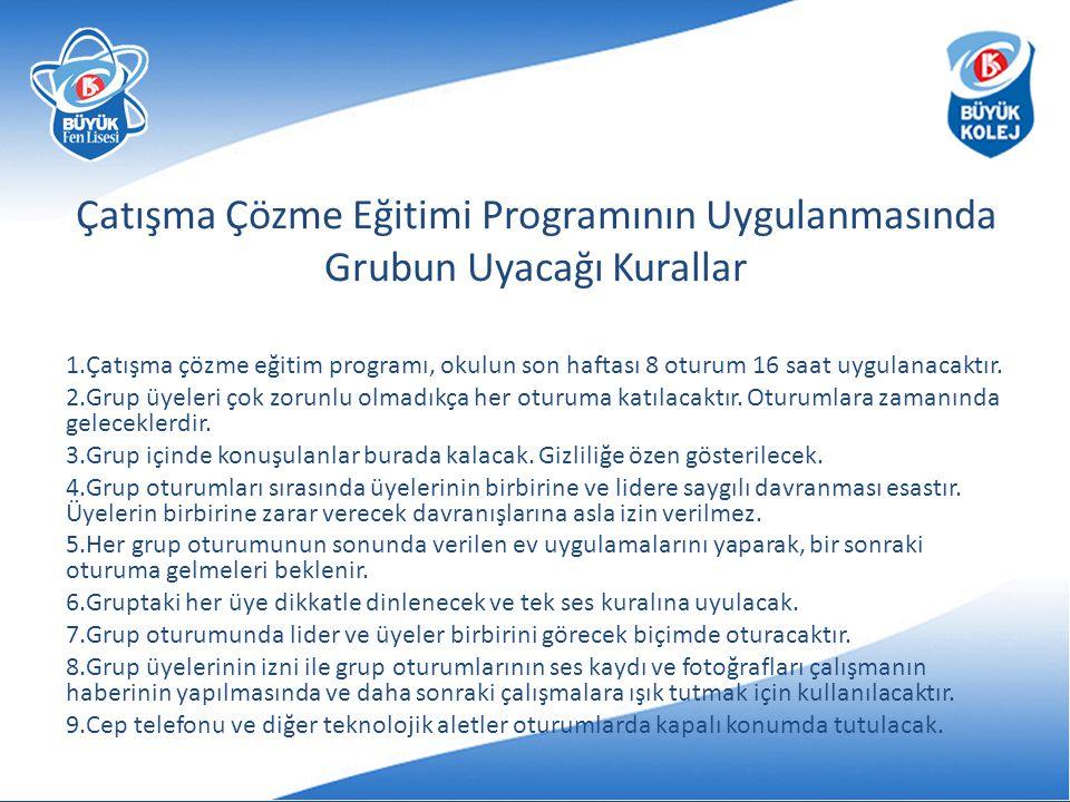 Çatışma Çözme Eğitimi Programının Uygulanmasında Grubun Uyacağı Kurallar