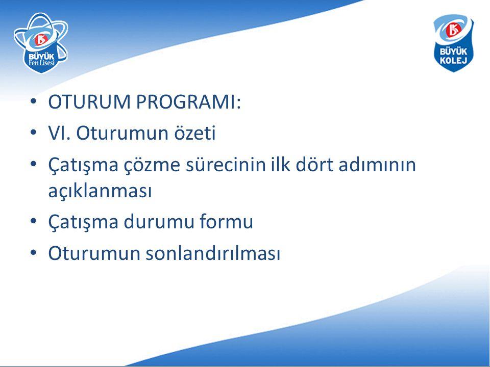 OTURUM PROGRAMI: VI. Oturumun özeti. Çatışma çözme sürecinin ilk dört adımının açıklanması. Çatışma durumu formu.