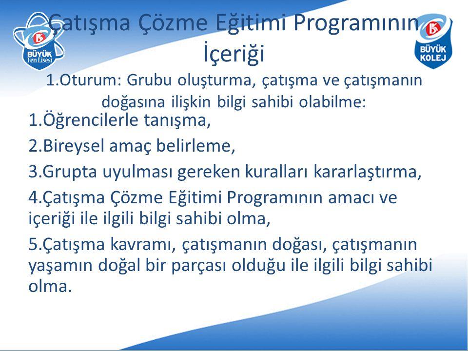 Çatışma Çözme Eğitimi Programının İçeriği 1