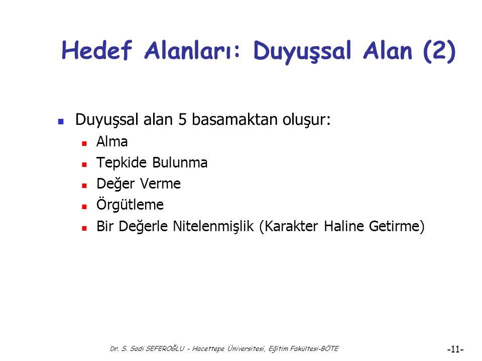 Hedef Alanları: Duyuşsal Alan (2)