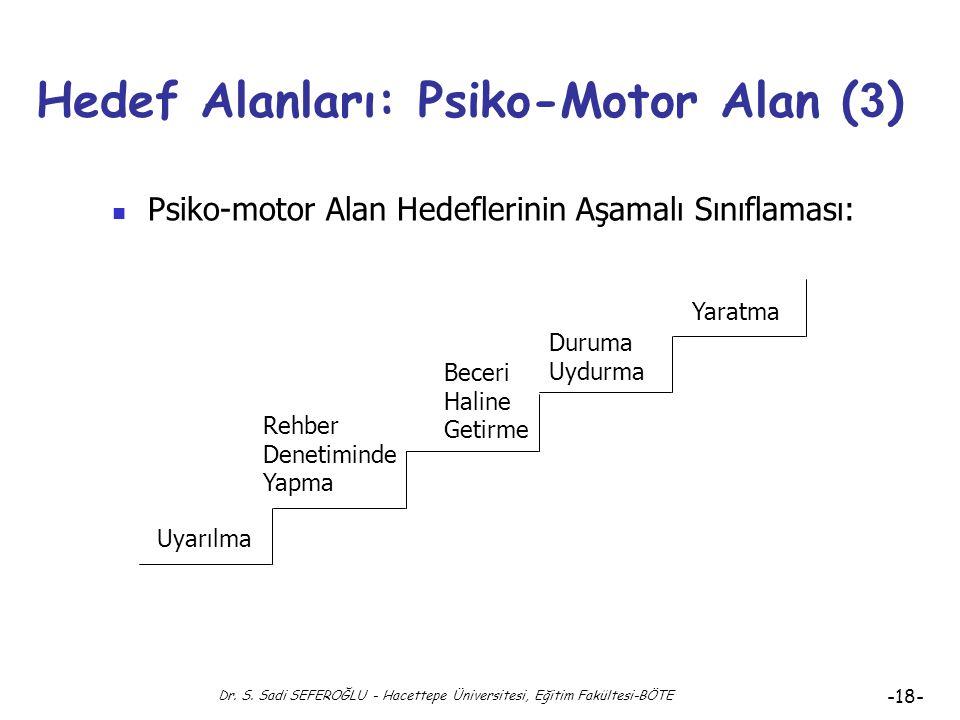 Hedef Alanları: Psiko-Motor Alan (3)