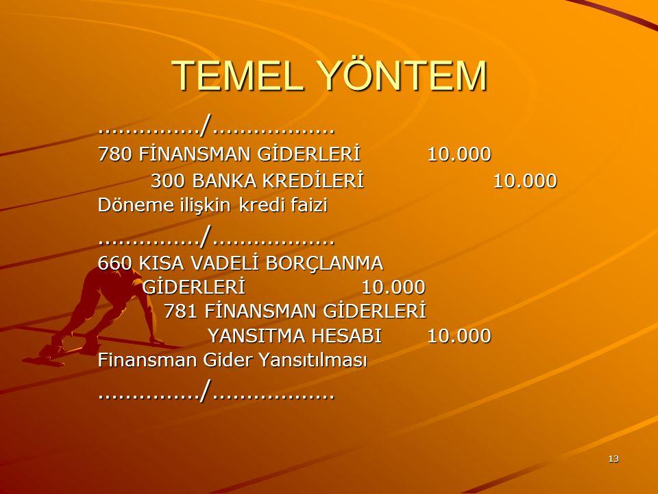 TEMEL YÖNTEM ……………/……………… 300 BANKA KREDİLERİ 10.000