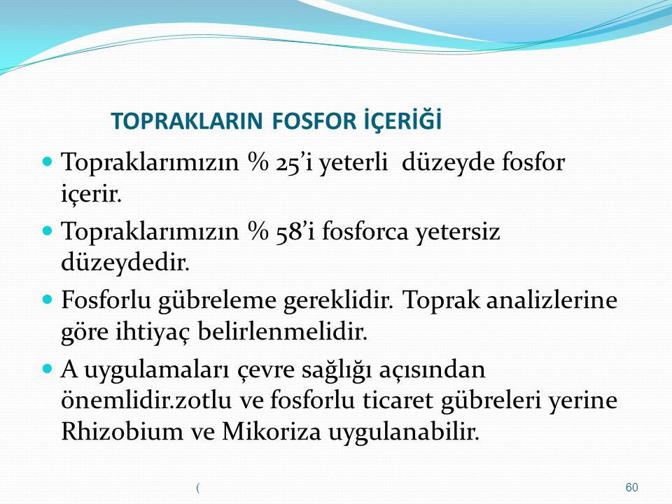 TOPRAKLARIN FOSFOR İÇERİĞİ