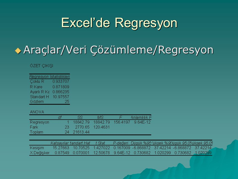 Excel'de Regresyon Araçlar/Veri Çözümleme/Regresyon