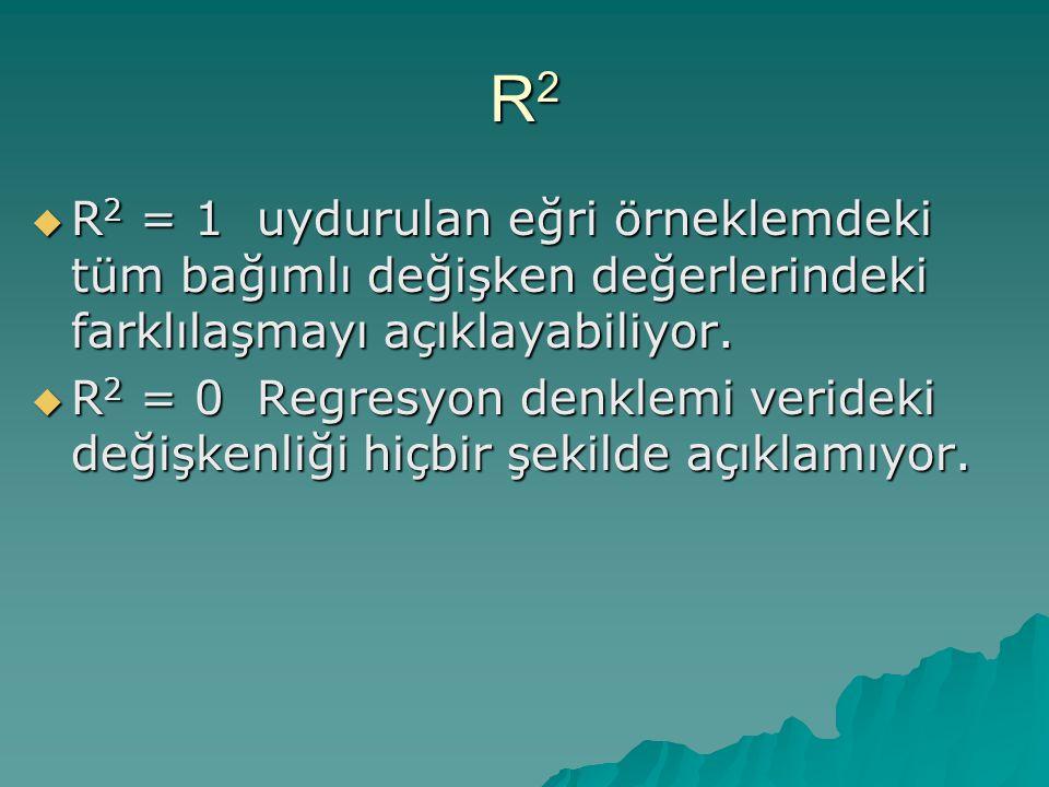 R2 R2 = 1 uydurulan eğri örneklemdeki tüm bağımlı değişken değerlerindeki farklılaşmayı açıklayabiliyor.