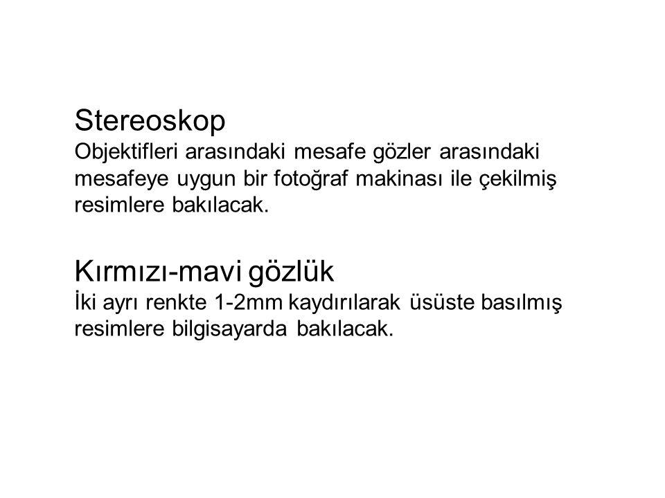 Stereoskop Kırmızı-mavi gözlük