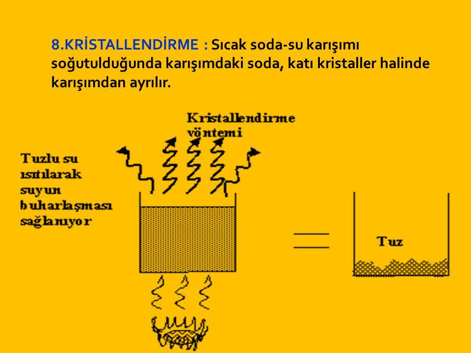 8.KRİSTALLENDİRME : Sıcak soda-su karışımı soğutulduğunda karışımdaki soda, katı kristaller halinde karışımdan ayrılır.