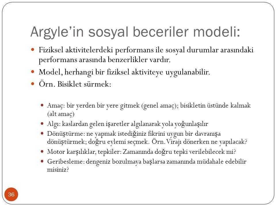 Argyle'in sosyal beceriler modeli: