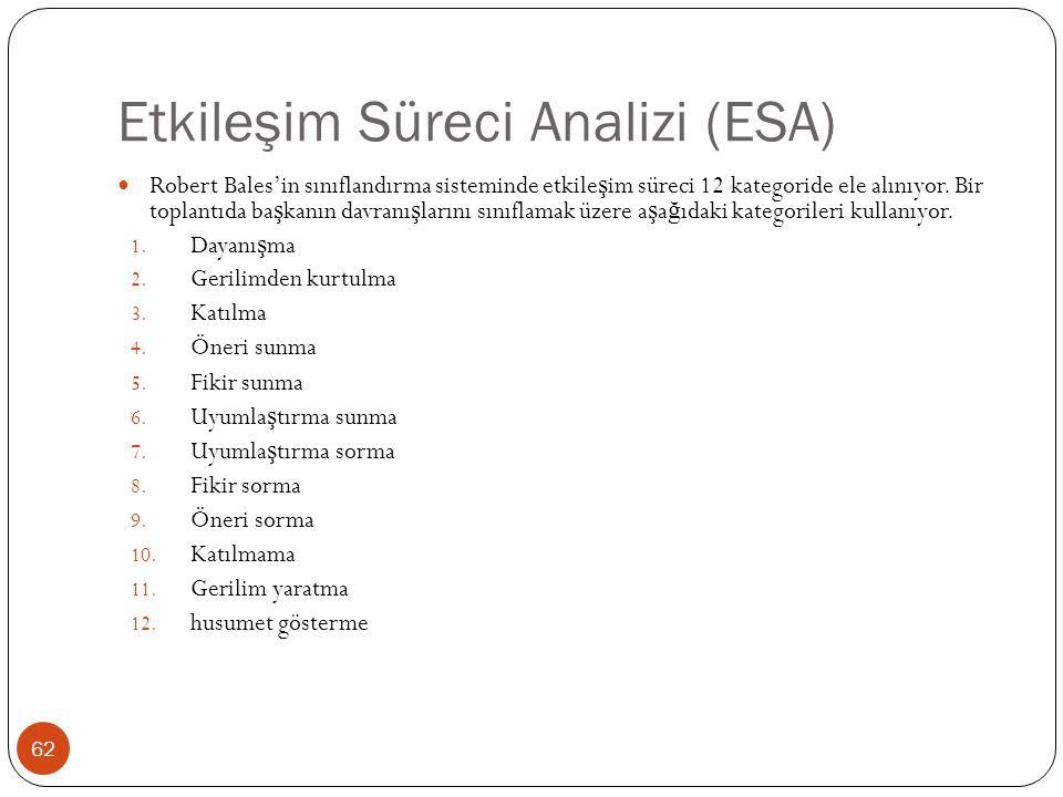 Etkileşim Süreci Analizi (ESA)