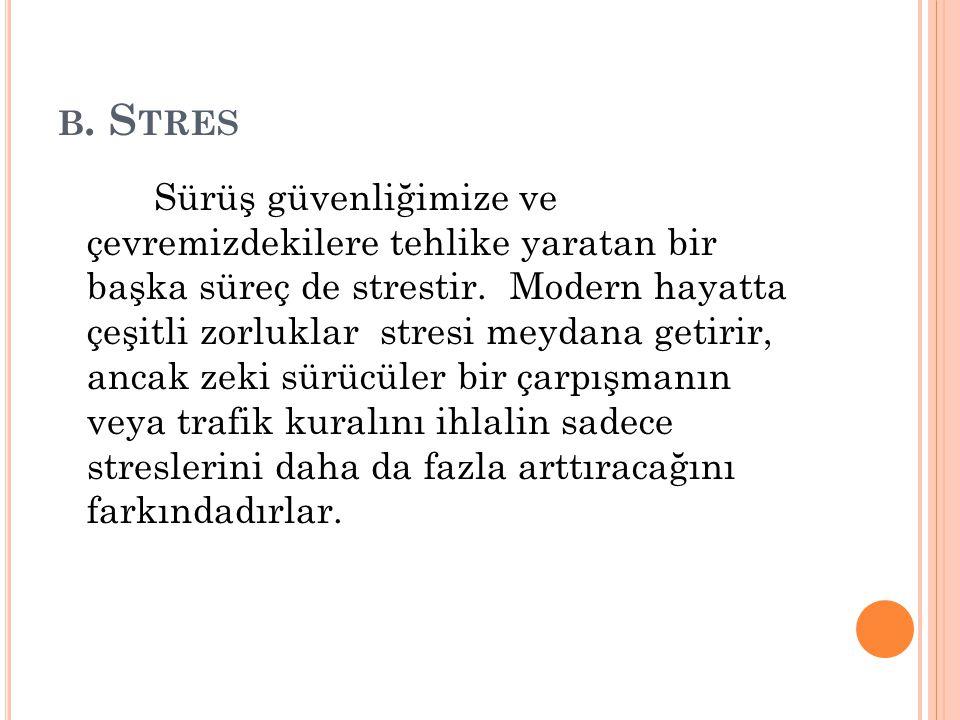 b. Stres
