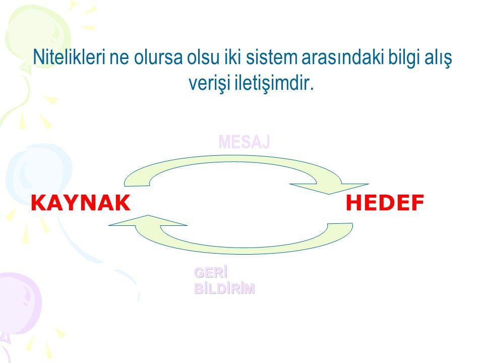 Nitelikleri ne olursa olsu iki sistem arasındaki bilgi alış verişi iletişimdir.