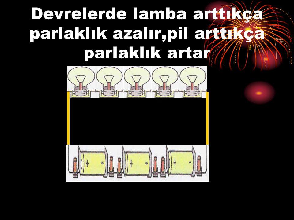 Devrelerde lamba arttıkça parlaklık azalır,pil arttıkça parlaklık artar