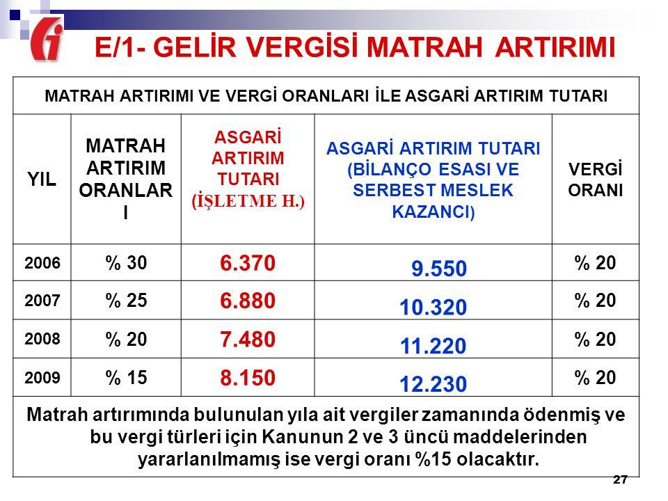 E/1- GELİR VERGİSİ MATRAH ARTIRIMI