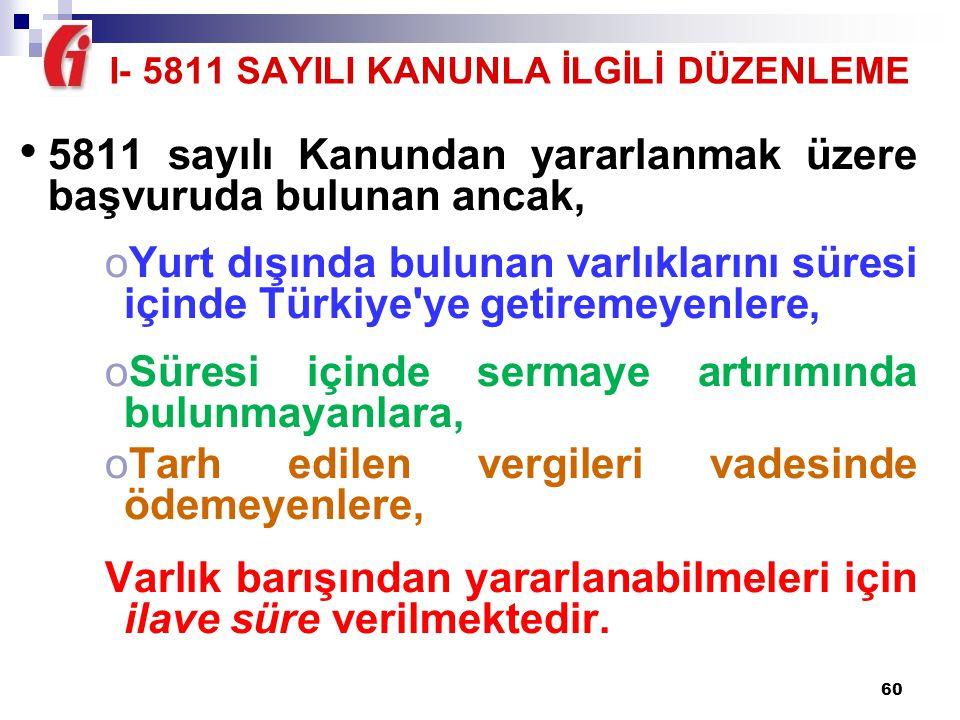 I- 5811 SAYILI KANUNLA İLGİLİ DÜZENLEME